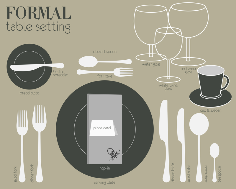 spring 2018, charger plate, wedding trends
