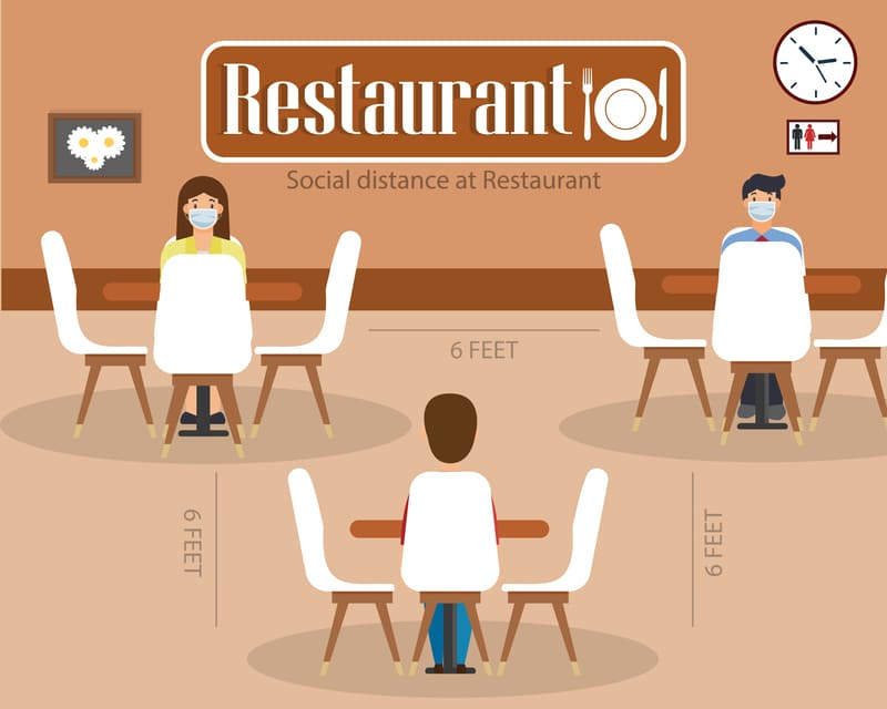 social distancing, July 2020 safety protocol for indoor dining